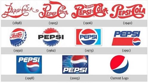 Logos (20)