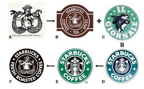 Logos (21)