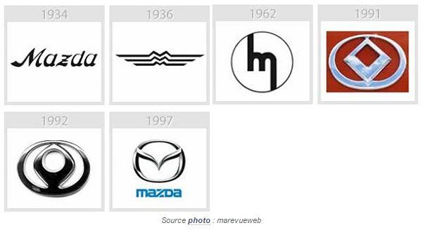 Logos (5)