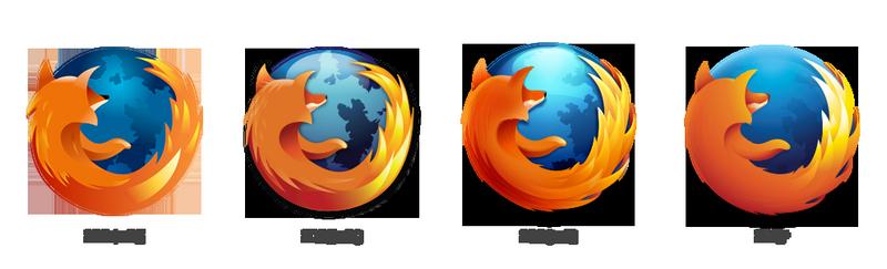 Mozilla (1)
