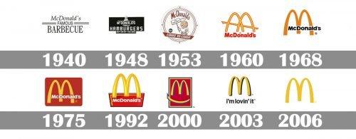 logotype-mcdo-agence-de-naming-énékia-branding-marketing