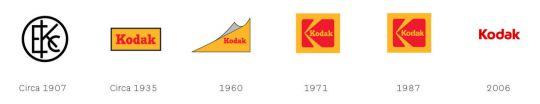 logo-kodak-évolution-histoire-communication-agence-de-naming-énékia